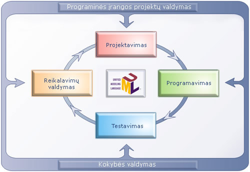 prekybos sistemos programinės įrangos kūrimas prekybos ethereum variantai