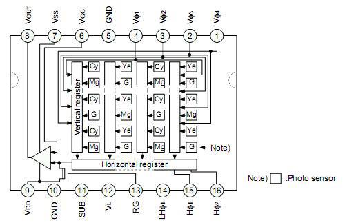 1 pav. ICX095AK CCD matricos principinė elektrinė schema