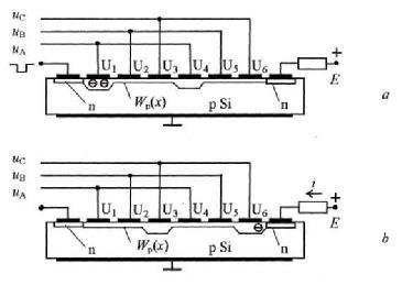 2.4 pav. Trifazis krūvio sąsajos įtaisas