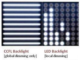 Kai LED matrica yra po ekranu