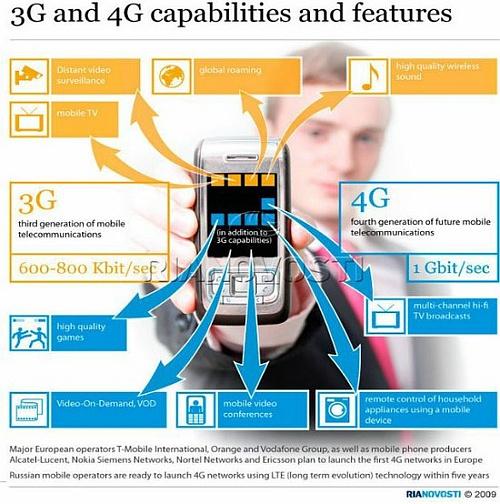 Mobilusis ryšys: nuo istorijos iki 4G galimybių Lietuvoje ir pasaulyje