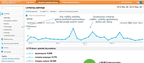 "Įvadas į ""Google Analytics"""