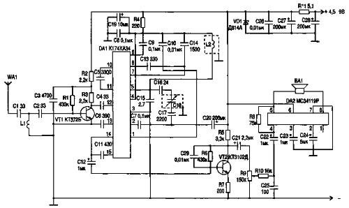 UTB2 (FM) radijo imtuvuose VEF-201, -202, -204, -206.