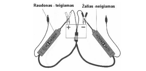 Diagnostikos prietaisai: įtampos indikatorius