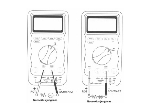 Diagnostikos prietaisai: multimetras