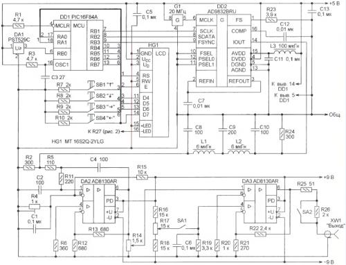 Laboratorinis signalų generatorius su DDS