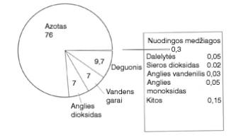 Aušinimo sistemos diagnostika