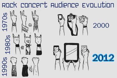 Roko koncertų žiūrovų evoliucija