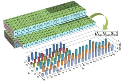 Japonų atradimas pailgins baterijų ilgaamžiškumą iki 70 metų