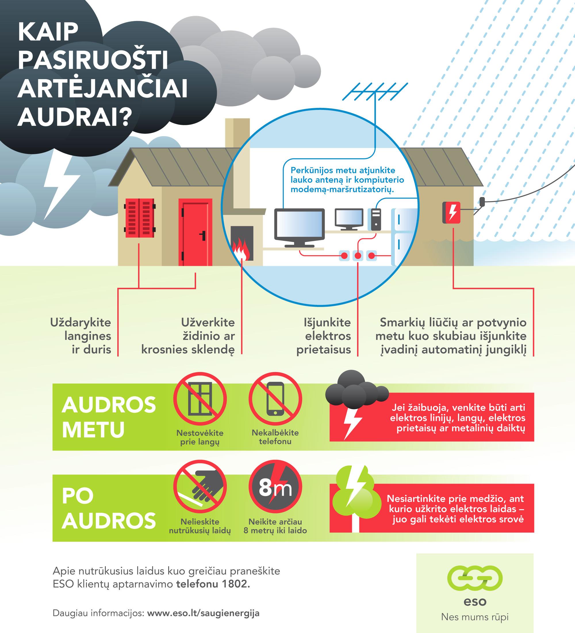 Audros metu negalima artintis prie elektros tinklo įrenginių: keturi svarbiausi patarimai