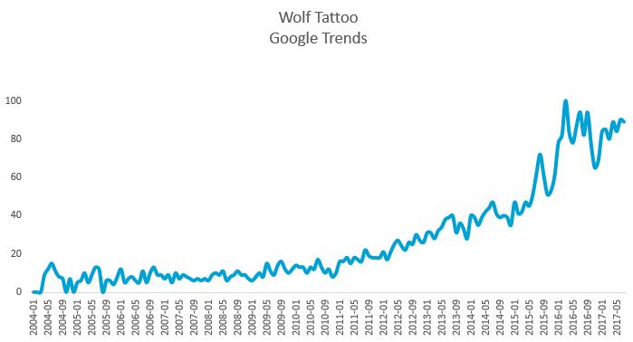 """""""Sostų karai"""" – ko žiūrovai ieško internete?"""