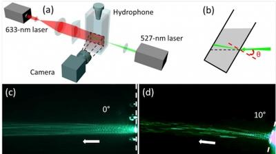 Aptiktas dar negirdėtas fenomenas fizikoje – lazerio srovės