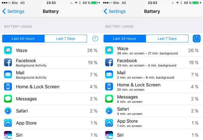 Kaip sužinoti kiek laiko kokioje aplikacijoje sugaištate