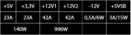 """Pigus kilovatinis maitinimo šaltinis: """"Chieftec A-135"""" 1000 W apžvalga"""