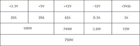 """Kastruotas """"Seasonic"""" ir išduoti įsitikinimai: """"Antec Earthwatts Pro Gold"""" apžvalga"""