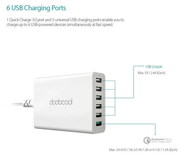 """5 USB jungtys ir """"Qualcomm"""" greitojo įkrovimo prievadas – aprūpins energija kiekvieną įrenginį"""