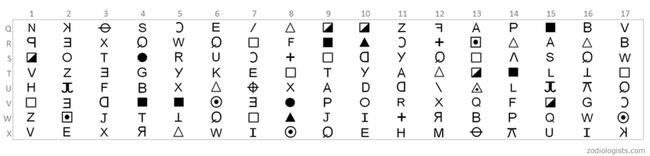 Category: Šifravimo Algoritmas Kriptovaliutos šifravimo algoritmai