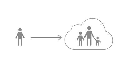 """Kaip dalintis """"iCloud"""" saugyklos vieta su """"Family"""" grupės nariais"""