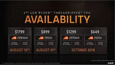 """AMD atskleidžia """"Threadripper 2000"""" procesorius"""