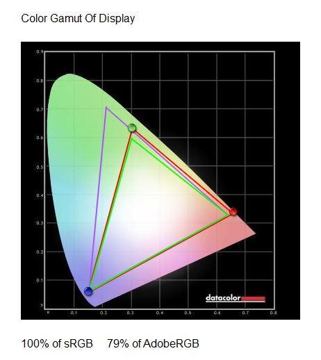 """32 coliai ir 1440p – kaip tik: """"Philips Brilliance BDM3270QP"""""""