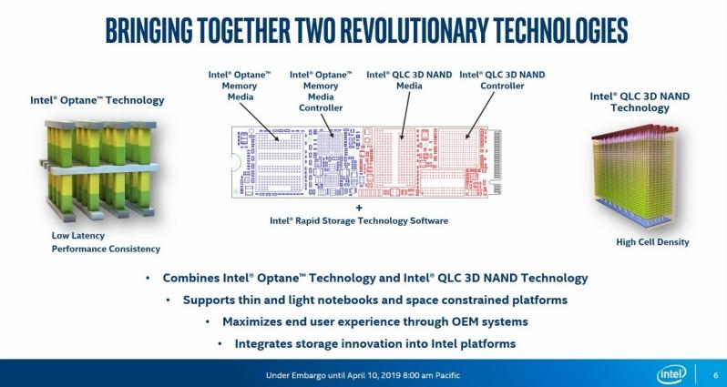 """""""Intel"""" suporavo """"Optane"""" ir NAND atmintį viename kaupiklyje"""