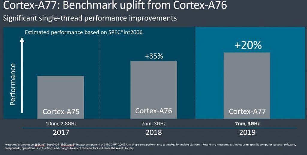 """Technologija, kurią naudos """"Pixel 5"""", """"Galaxy S11"""" ir kiti 2020 m. telefonai"""
