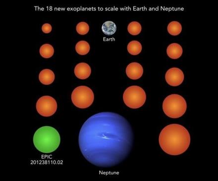 Atrastos 18 naujų planetų, mažesnių už Neptūną. Kai kurios iš jų mažesnės ir už Žemę