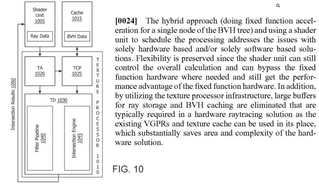 Aptiktas AMD patentas susijęs su RayTracing