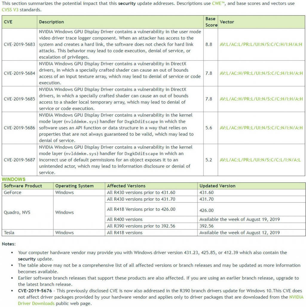 """""""nVidia"""" tvarkyklėse rasti saugumo pažeidžiamumai"""