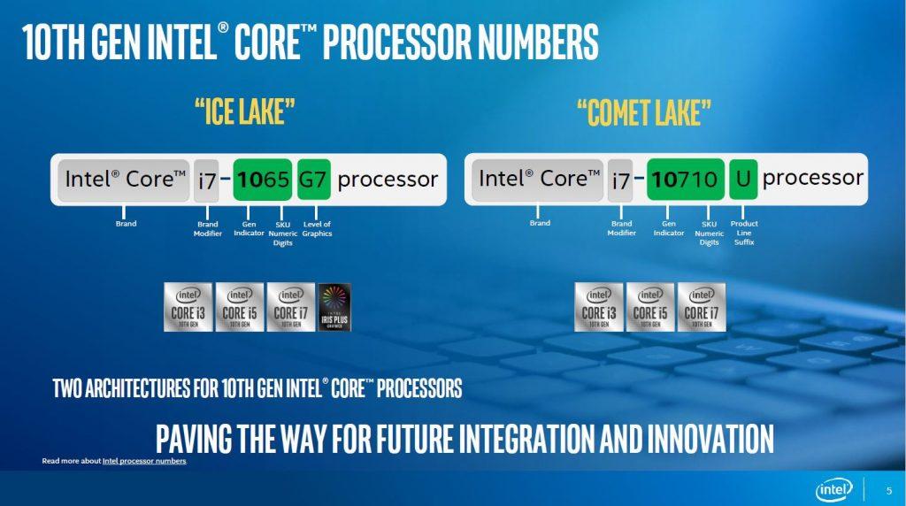 """""""Intel"""" išleidžia dar daugiau 10 kartos mobilių procesorių"""