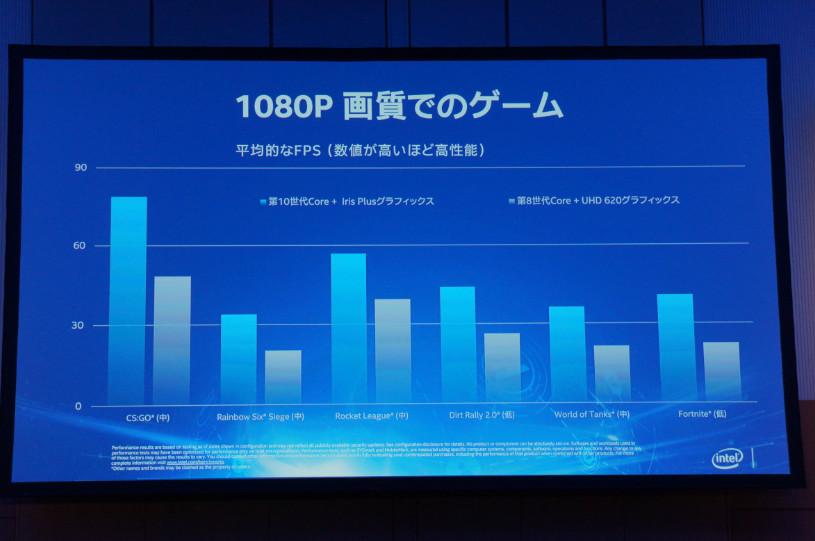 """Intel"" mobili ""Xe"" grafika siūlys dvigubą sparta lyginant su pirmtaku"