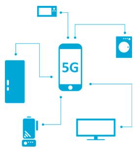Kinijoje – didžiausias 5G ryšio tinklas pasaulyje