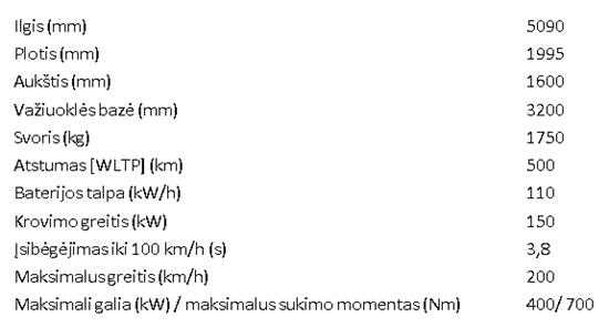 """""""Lexus"""" elektrifikuoto """"LF-30"""" pagrindinės specifikacijos"""