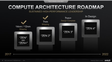 """AMD su TSMC yra optimistiški, """"Zen 4"""" 2021 metais"""