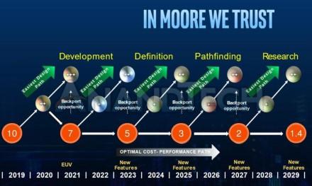 """""""Intel"""" atskleidė 2019-2029 metų savo litografijos planą"""