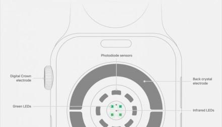 "Kardiologai ""Apple Watch"" EKG jutiklį pavadino neveiksmingu"