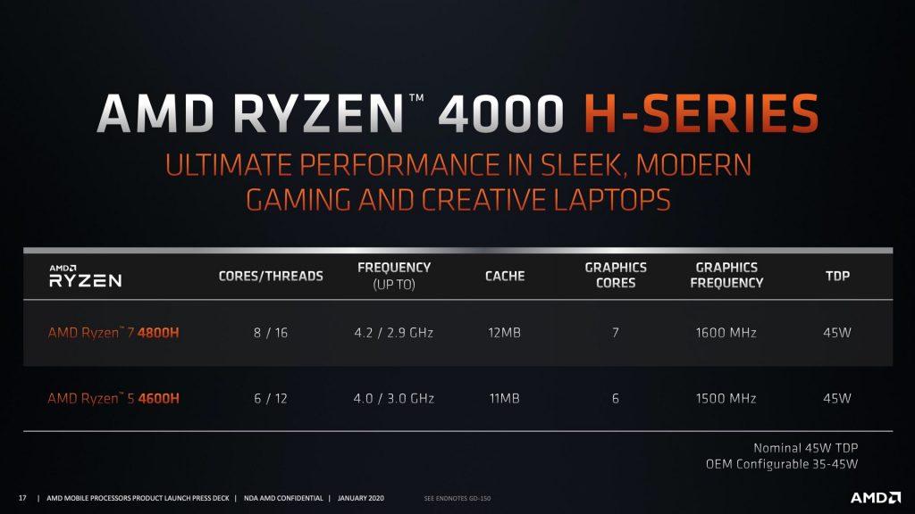 """AMD atskleidė """"Ryzen 4000"""" serijos mobilius APU procesorius"""