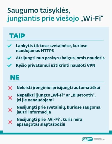 Taisyklės, jungiantis prie Wi-Fi