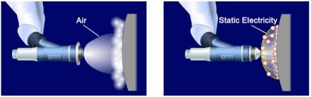 Pneumatinio ir elektrostatinio dažų purškimo palyginimas © Gamintojo nuotrauka