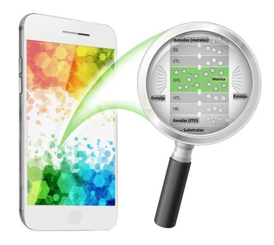 Išmanaus telefono ekrane naudojamos medžiagos © Asmeninio archyvo nuotr.