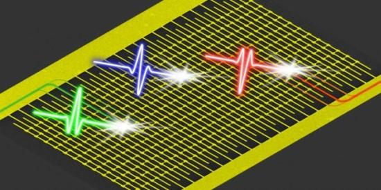 © MIT Research Laboratory of Electronics