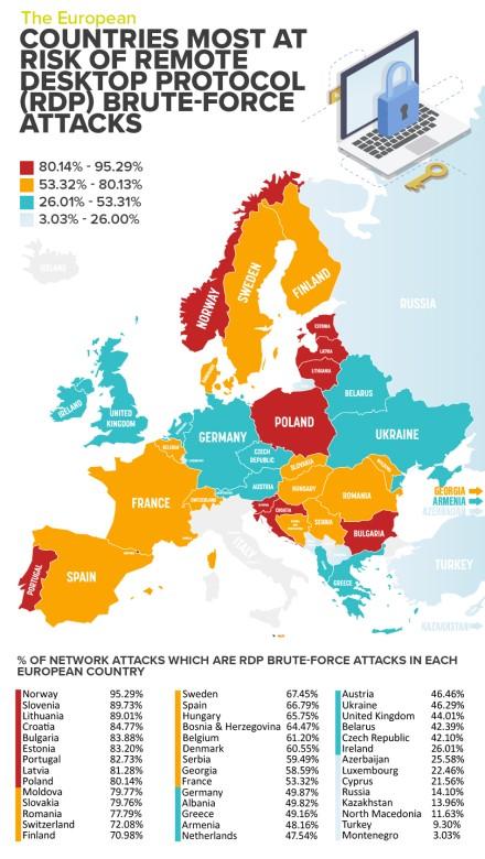Europos šalys, kurioms labiausiai gresia kibernetinės atakos