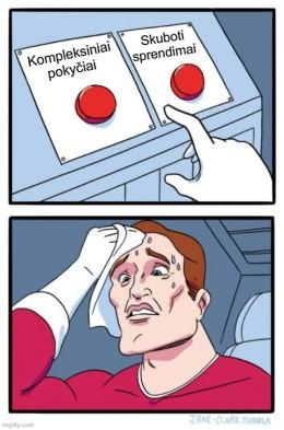 ŠMSM pasirinkimas