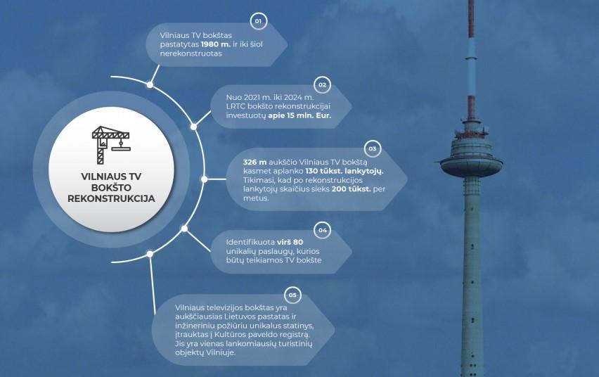Vilniaus TV bokštas rengiamas rekonstrukcijai