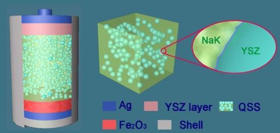 QSS išlydytos druskos geležies-oro baterijos struktūra ©  University of Nottingham