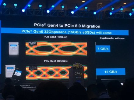 """""""Kioxia"""" pademonstravo PCIe 5.0 SSD su 14 GB/s duomenų skaitymo sparta"""